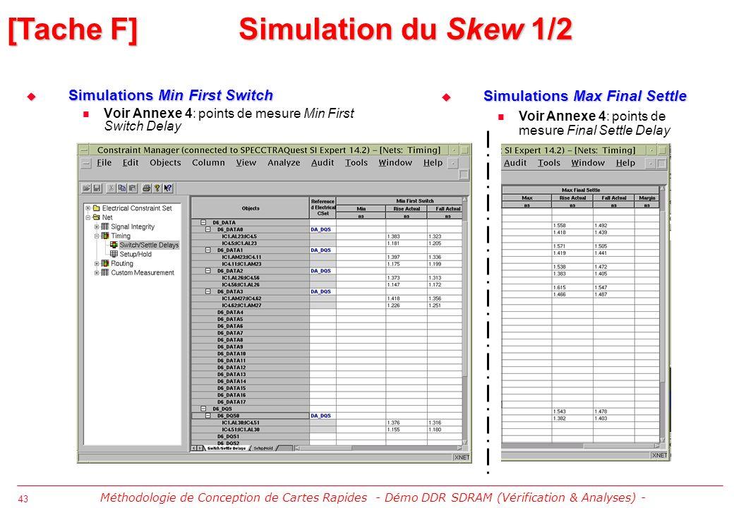 [Tache F] Simulation du Skew 1/2